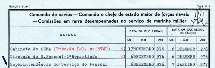 00795 976-12-06 adjunto à Superintendência do Serviço do Pessoal aguardando colocação até 7-1-77 -Nota de Assentamentos