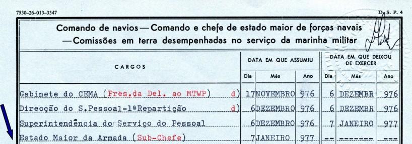 00798 977-01-07 assumi o cargo de Sub-Chefe do Estado Maior da Armada -Nota de Assentamentos