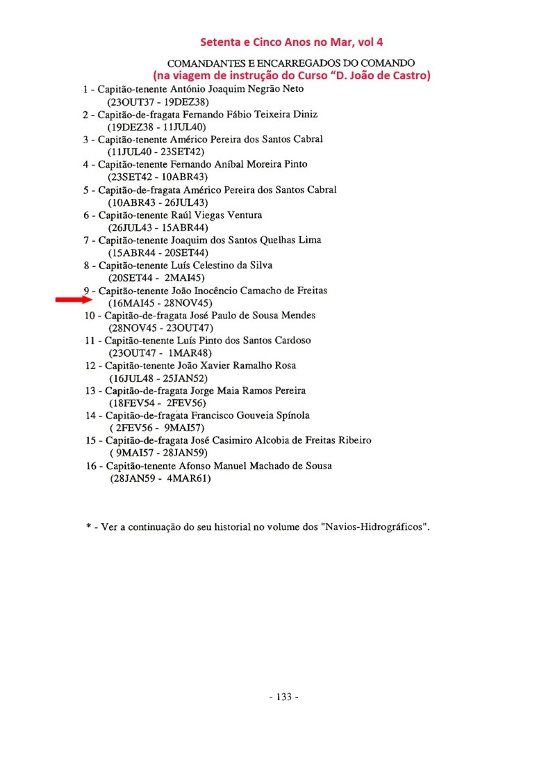 00056 Comandate do Pedro Nunes na viagem de instrução de cadetes -Setenta e Cinco Anos no Mar, vol 4