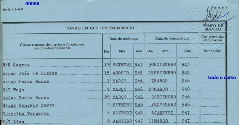 00075 extracto da minha Nota de Assentos com registo dos embarques em GM