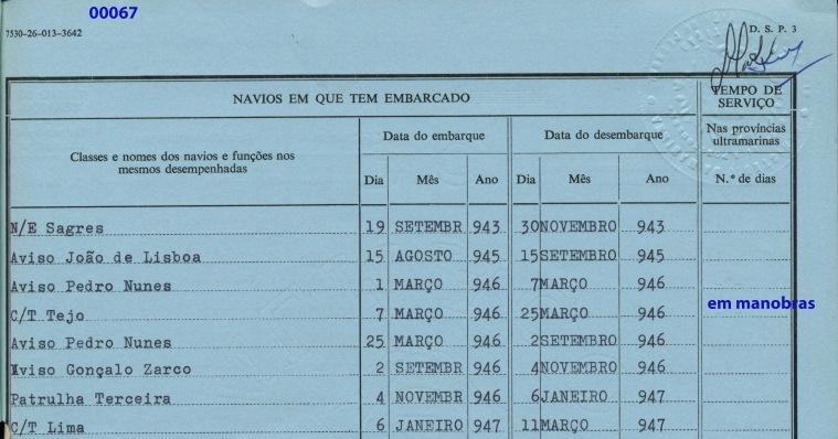 00076 extracto da minha Nota de Assentos com registo do meu embarque no Contr Torp Tejo