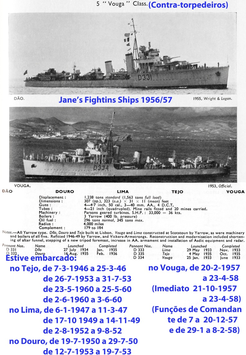 00077 CTs classe VOUGA - Jane's Fighting Ships 1956-57