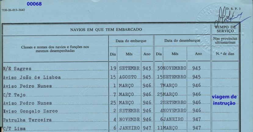 00078 extracto da minha Nota de Assentos com registo do reembarque do curso no Pedro Nunes para a viagem de instrução