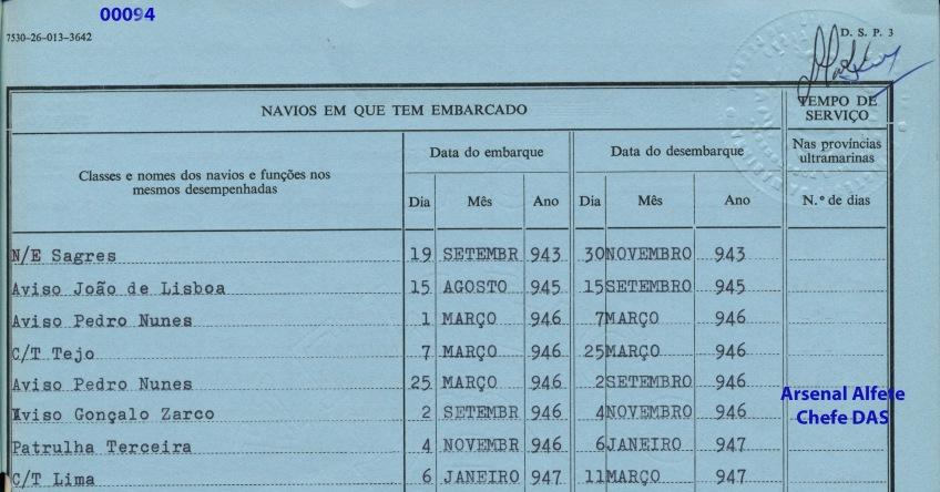 00110 946-09-02 embarque no Gonçalves Zarco