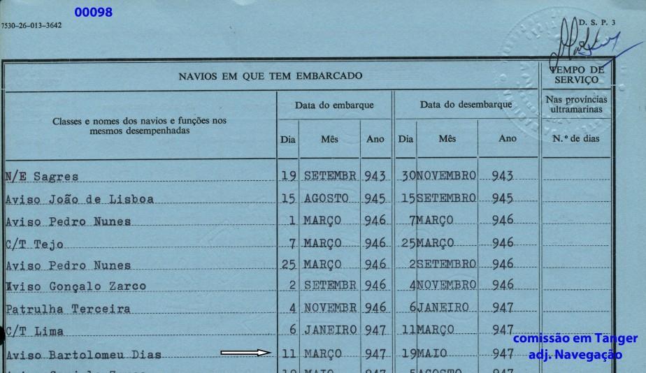 00126 947-03-11 embarque no Aviso de 1ª Classe Bartolomeu Dias