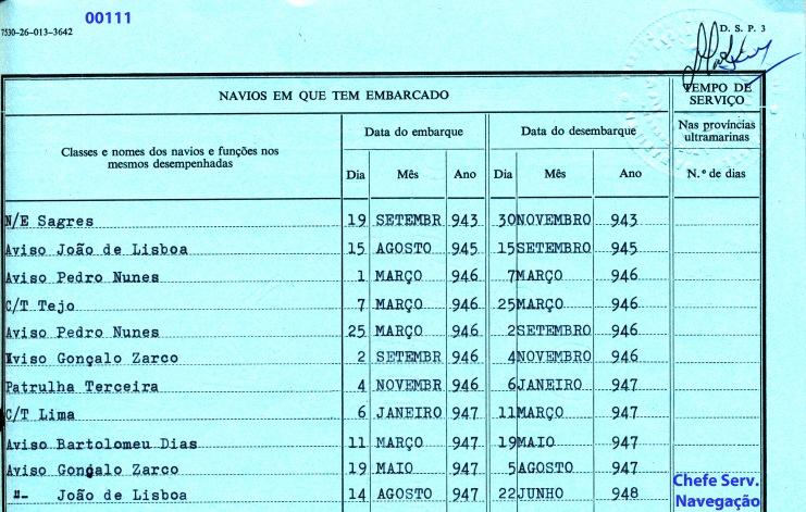 00145 947-08-14 no Aviso João de Lisboa - encarregado de navegação