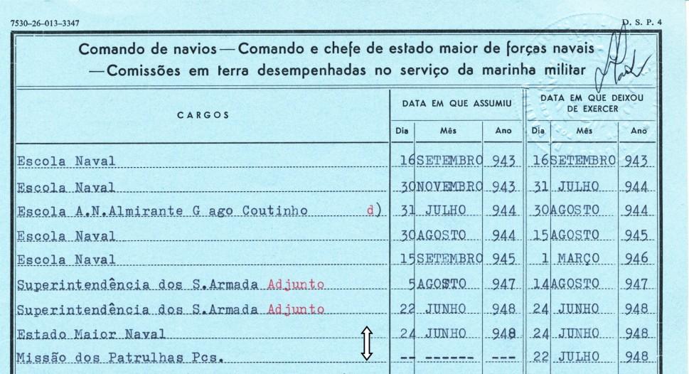 00147 948-06-24 adido à Missão de Recepção dos Patrulhas S Vicente