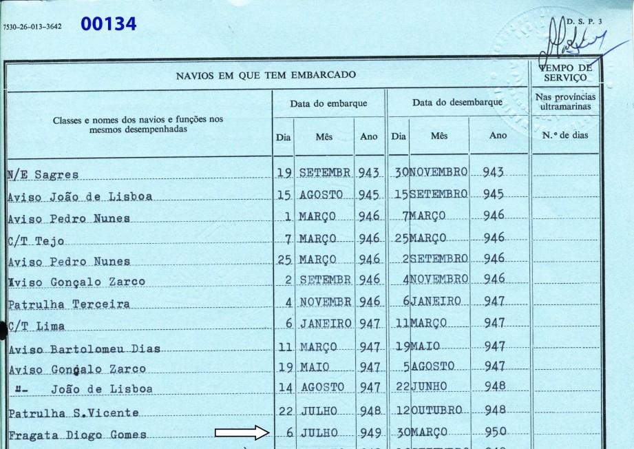 00172 949-07-06 apresentação na Fragata Diogo Gomes-chefe serviço DAS