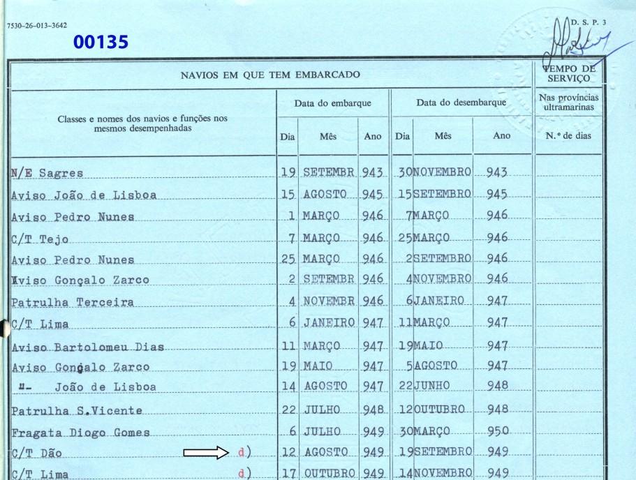 00177 949-08-12 em diligência no CT Dão até 19-9-1949 -Nota de Assentamentos