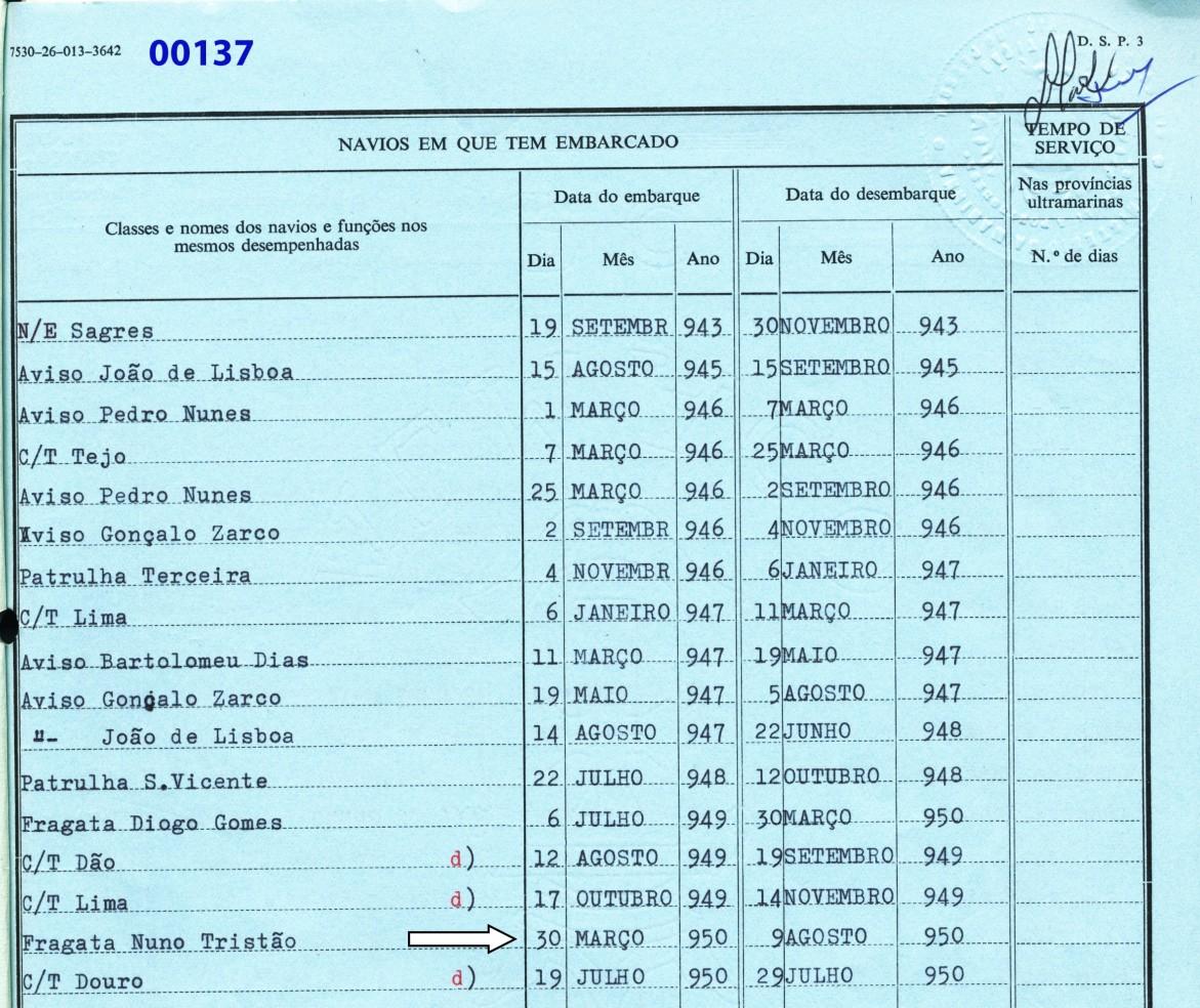 00184 950-03-30 destaquei para a Fragata Nuno Tristão
