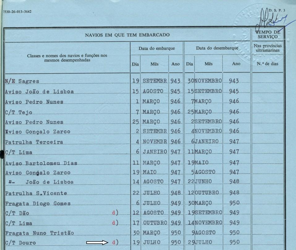 00192 950-07-19 em diligência no contra-torpedeiro Douro