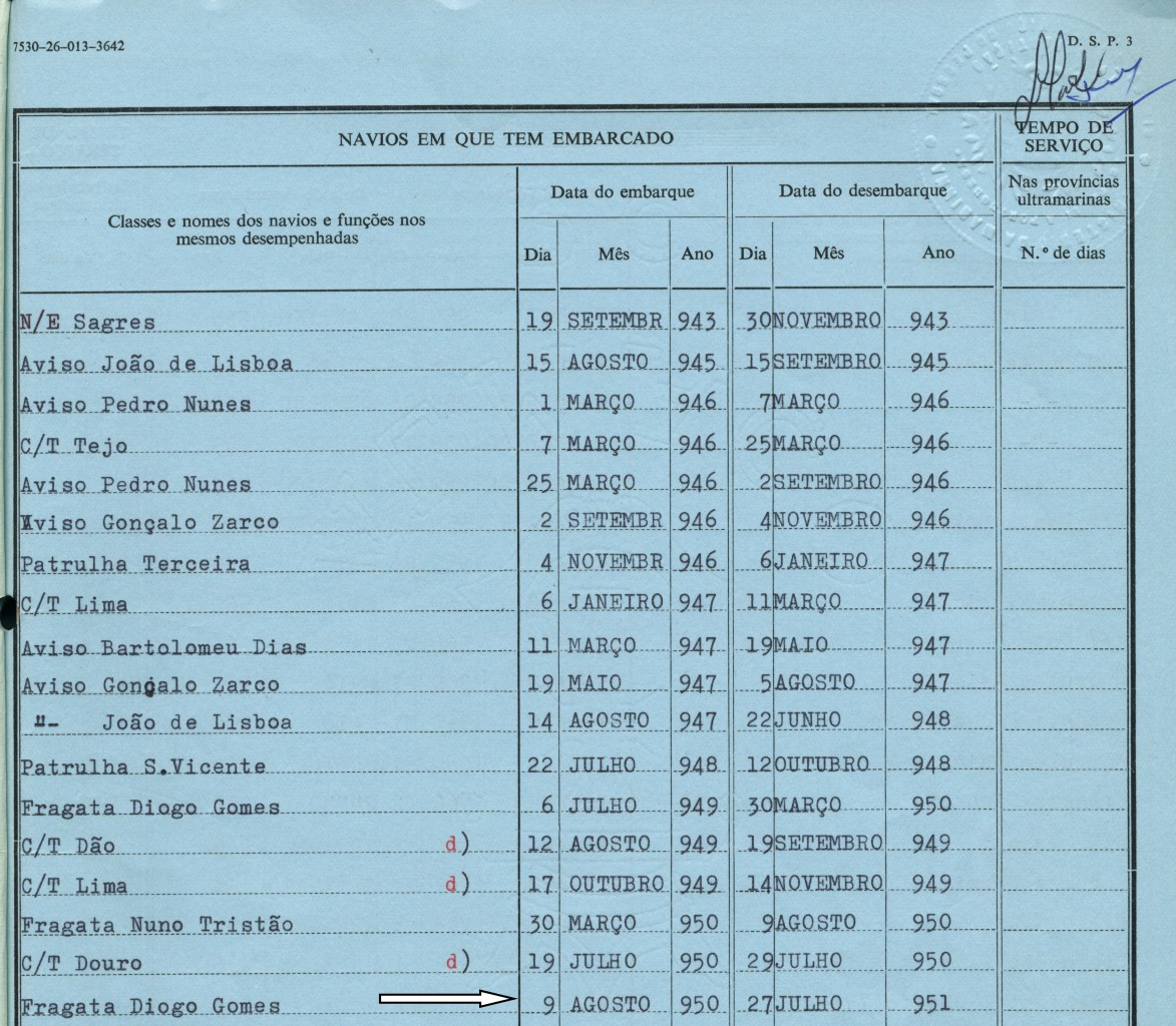 00197 950-08-09 regresso à Diogo Gomes