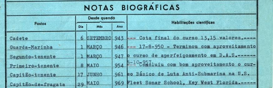 00228 951-10-05 conclusão com aproveitamento curso de luta AS na Fleet Sonar School, USA