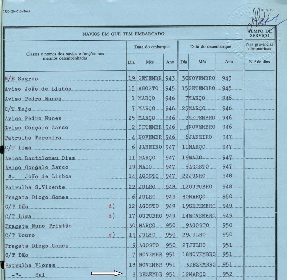 00239 951-12-03 imediato do Patrulha Sal-Nota de Assentamentos