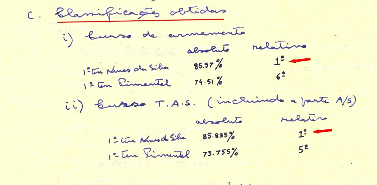 00285 extracto do meu relatório comunicando classificações no curso