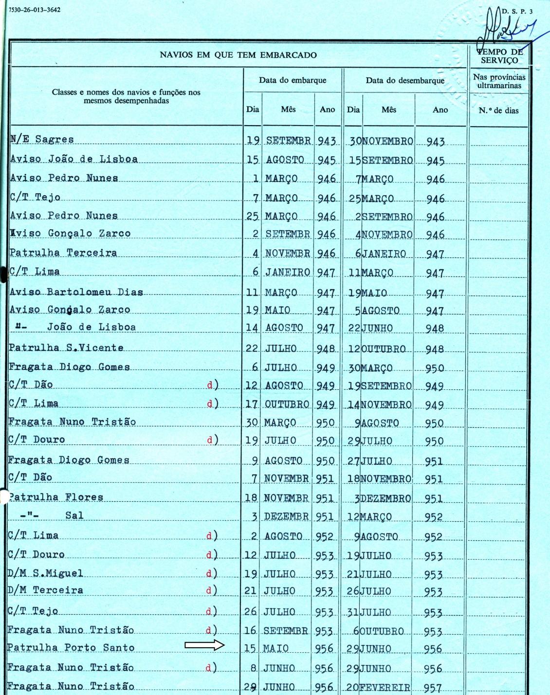 00294 956-05-15 imediato do Patrulha Porto Santo