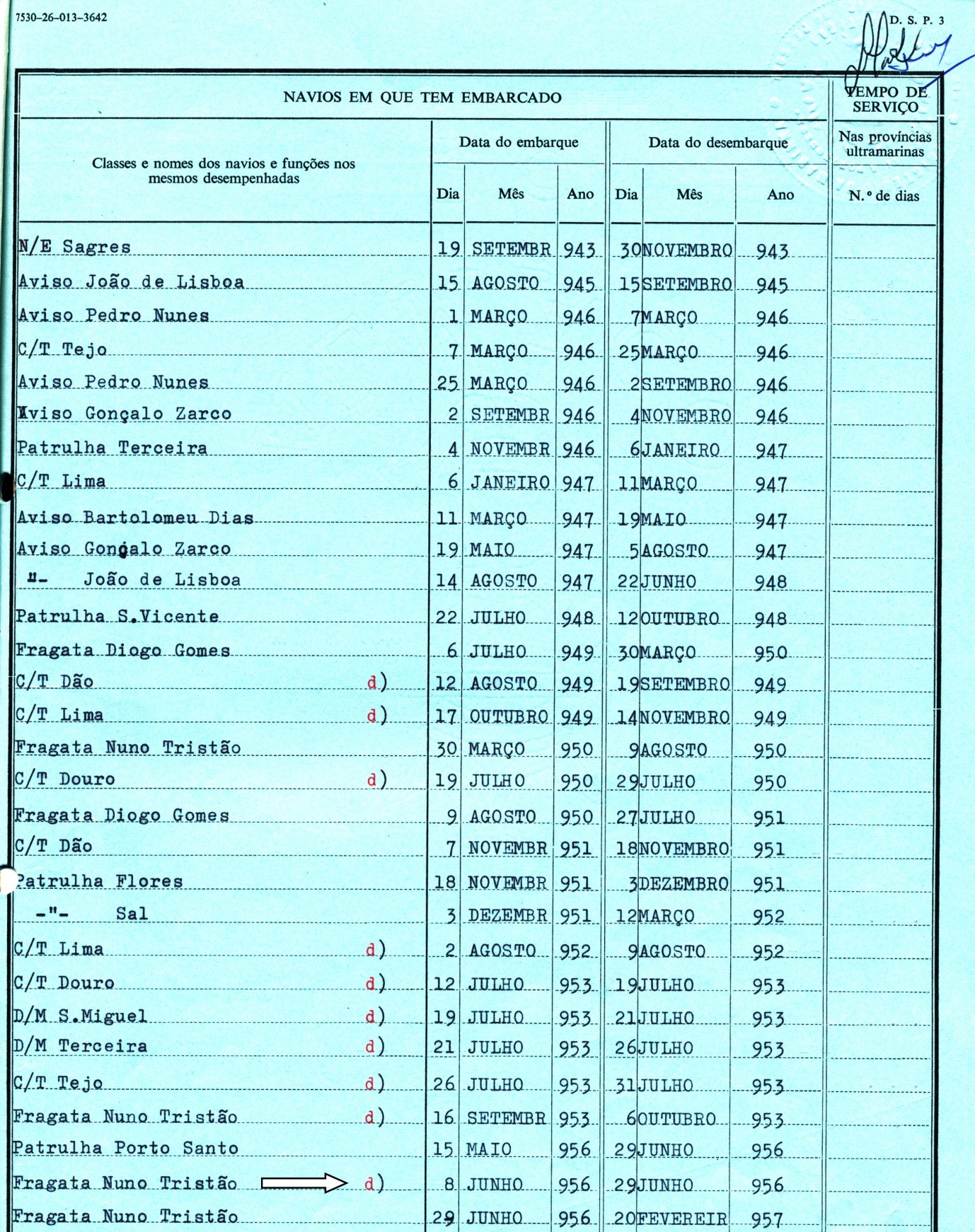 00298 956-06-08 chefe do Serv da Armas Submarinas da FF Nuno Tristão