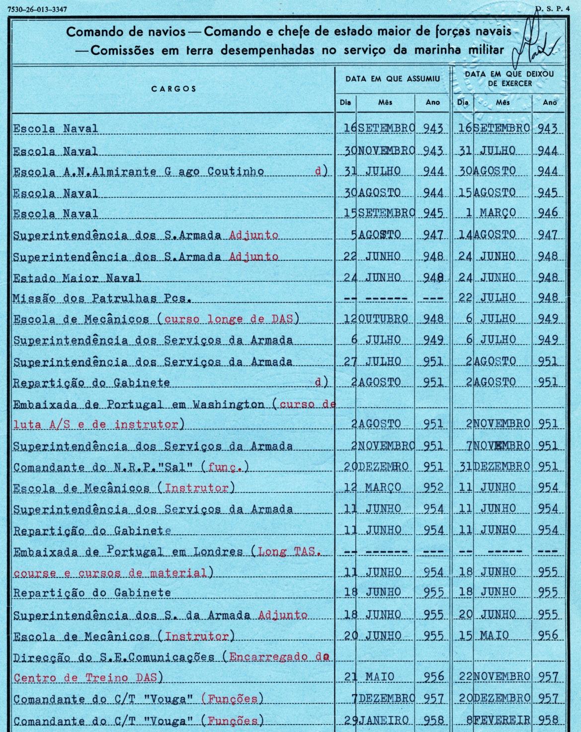 00360 957-12-07 Em funções de Comandante do CT Vouga 7 a 20-12-57 e de 29-1 até 8-2-1958