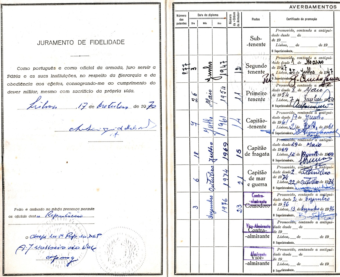 00412 961-06-17 Promoção a Capitão-tenente - minha Carta Patente