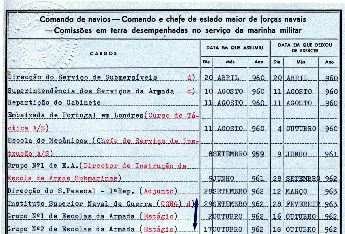 00417 962-09-29 Curso Geral Naval de Guerra frequentado no Instituto Superior Naval de Guerra até 28-2-1963 Nota de Assentamentos