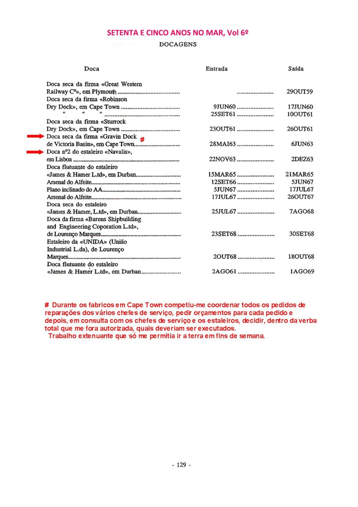 00429 Comissão em Angola e Moçambique como Imediato da FF Pacheco Pereira-Setenta e Cinco Anos no Mar, Vol 6º