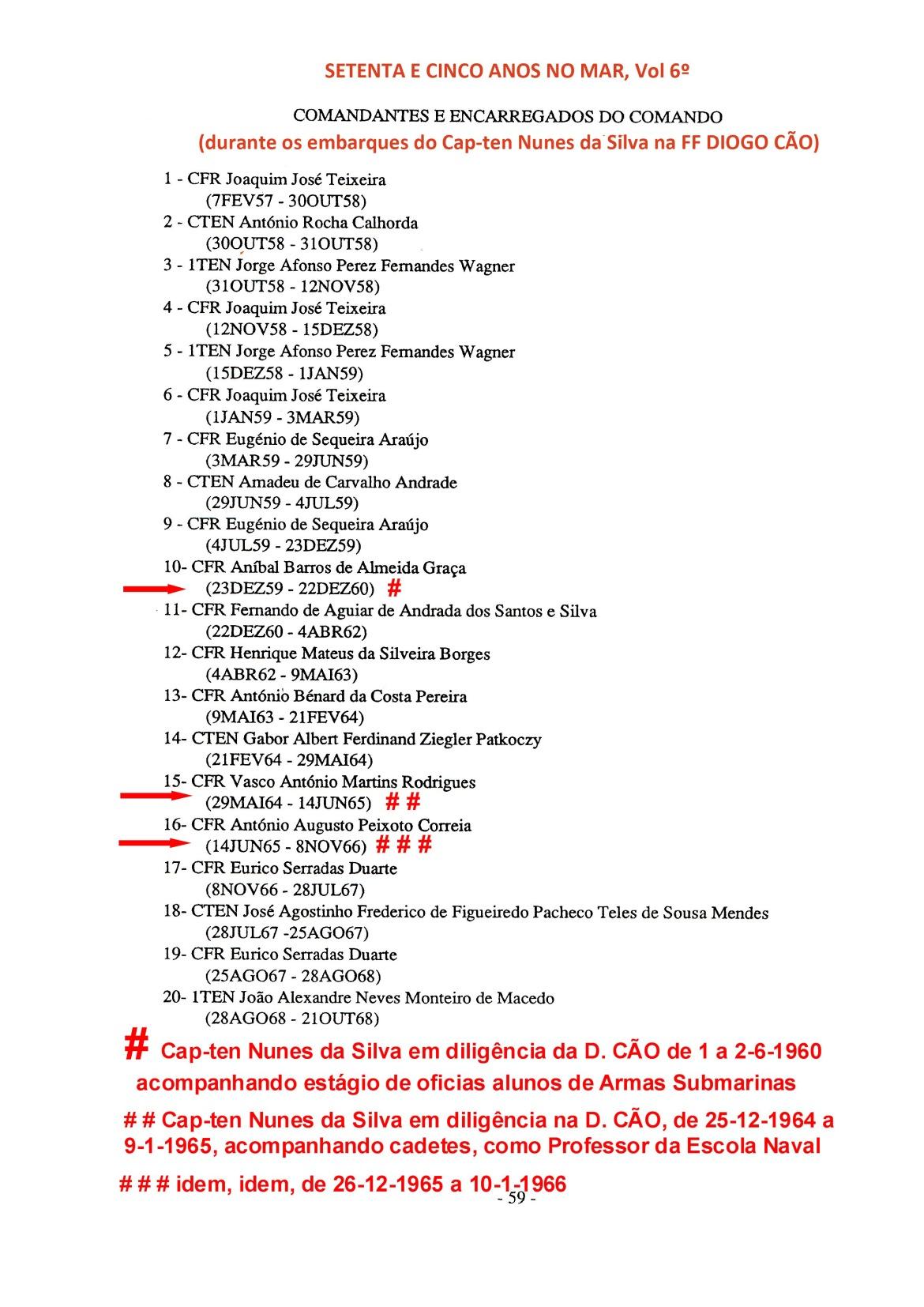 00444 964-12-25 e 65-12-26 Comandantes da FF Diogo Cão durante embarques de Cap-ten Nunes da Silva