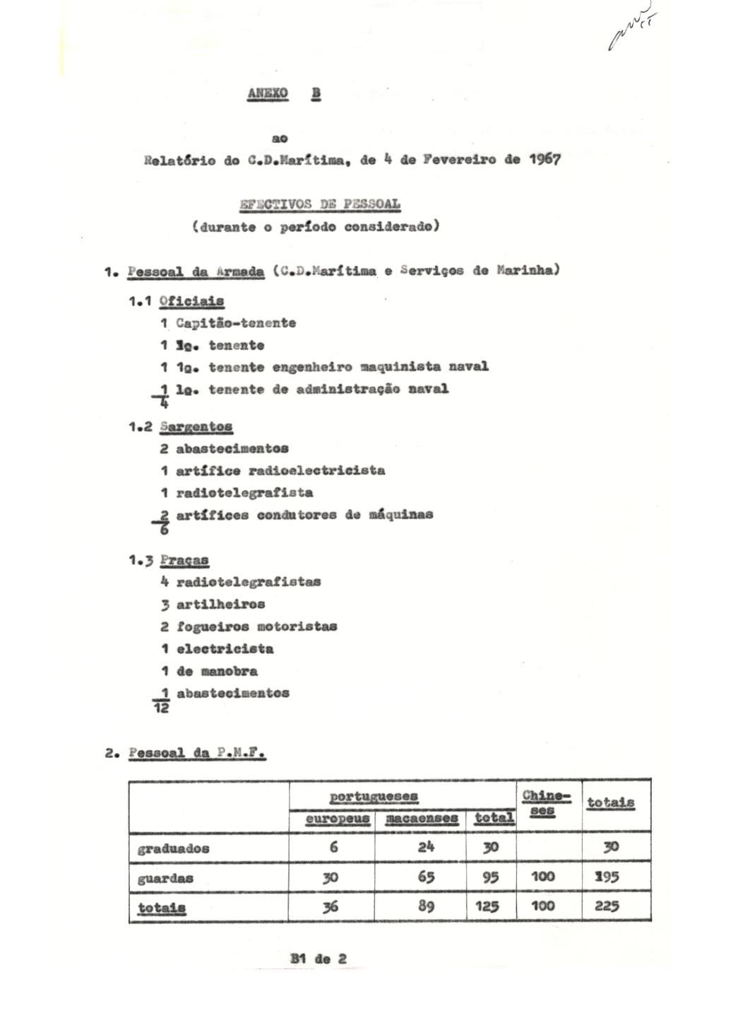 00495 967-02-04 os efectivos de pessoal de que dispuz para defesa - Anexo B do meu Relatório