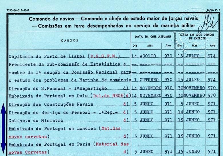 00565 971-06-05 em diligência na Direcção de Construções Navais com idas a Inglaterra e França para material das novas corvetas