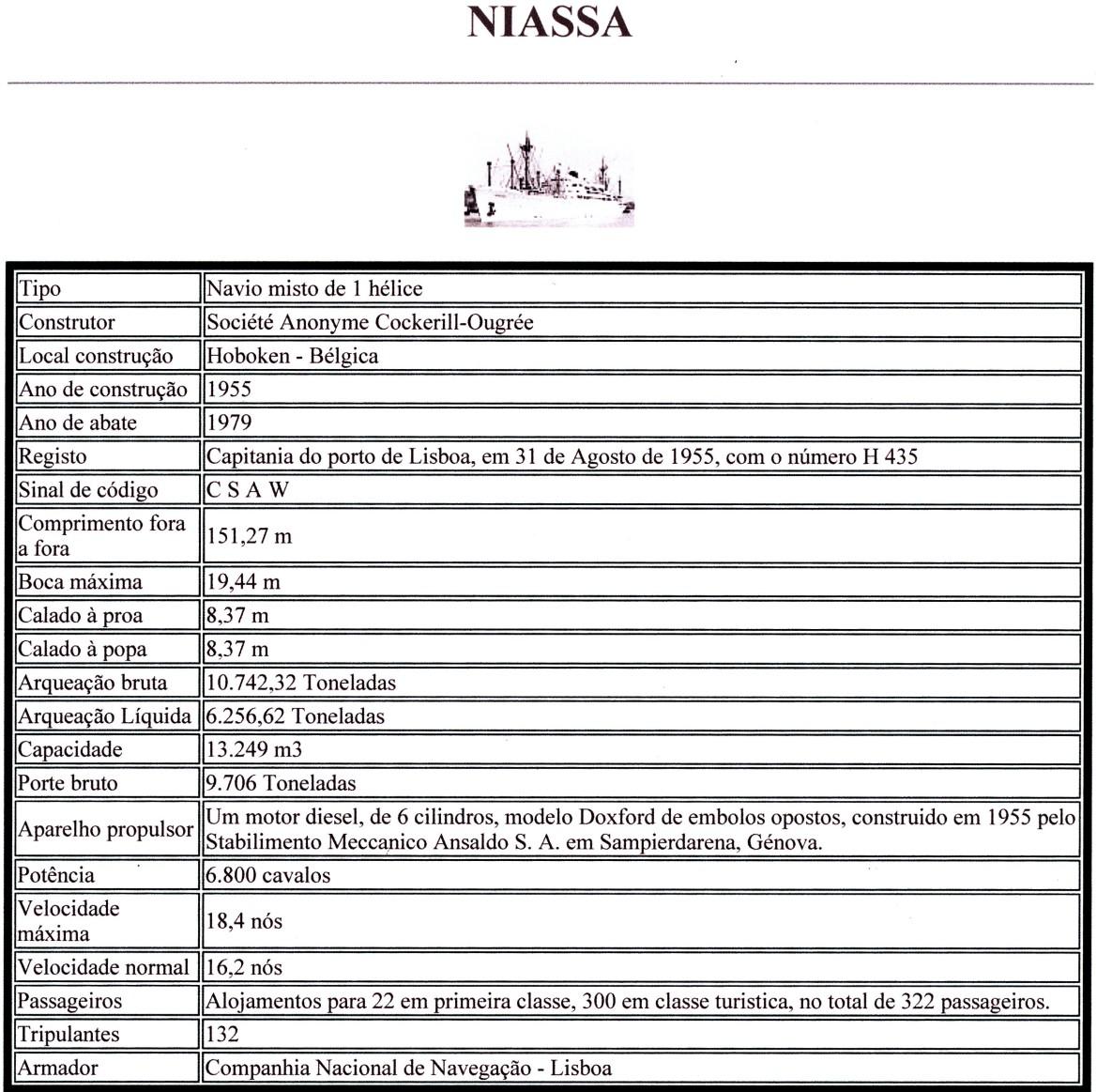 00591 dados do Niassa
