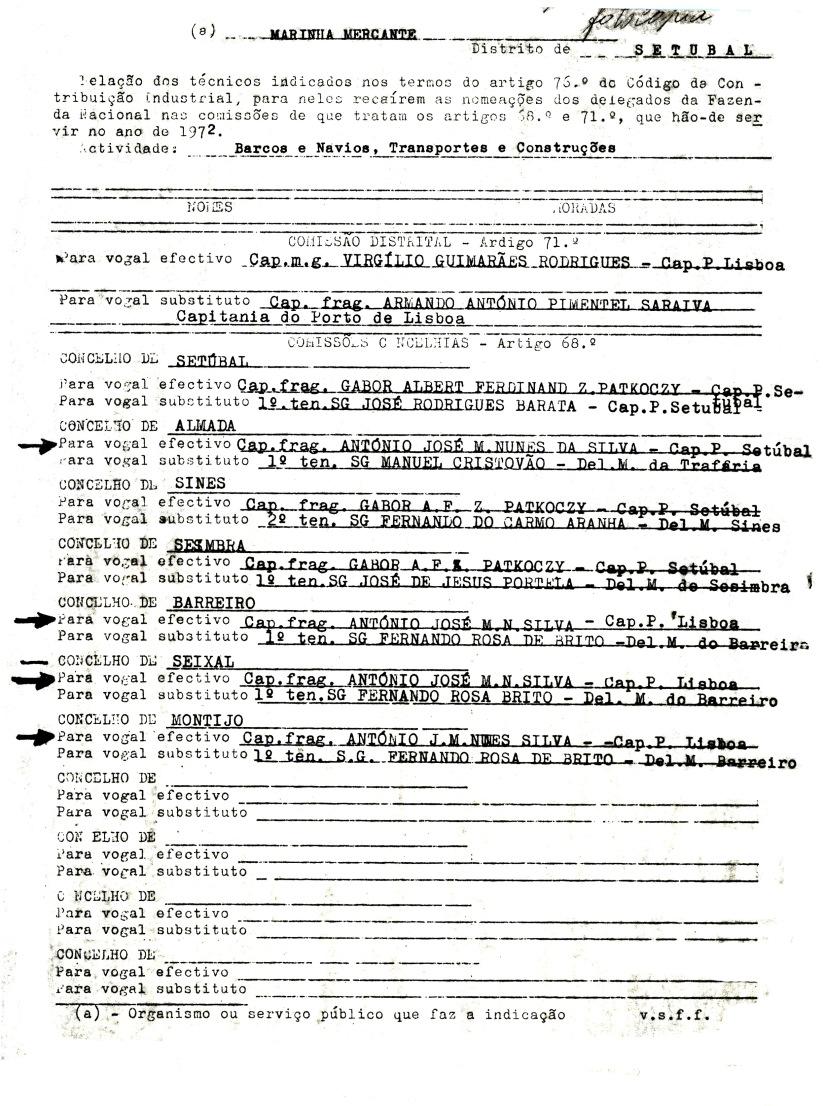 00602 972 técnico delegado da Fazenda Nacional para diversas comissões concelhias do Código de Contribuição Industrial