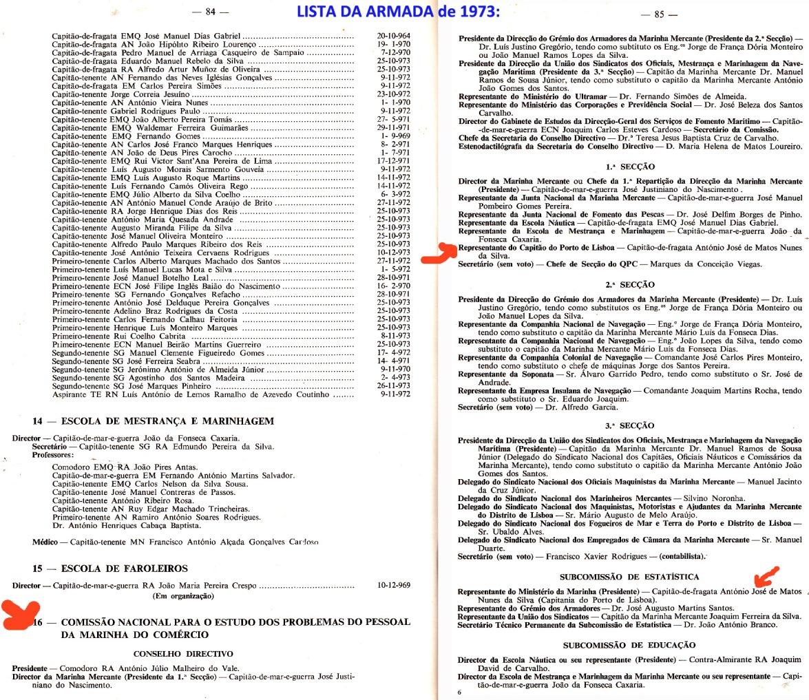 00641a 973-12-31 Presidente da Subcomissão de Estatística e membro da 1ª Secção da CNEPMC -Lista da Armada de 1973, págs 84 e 85