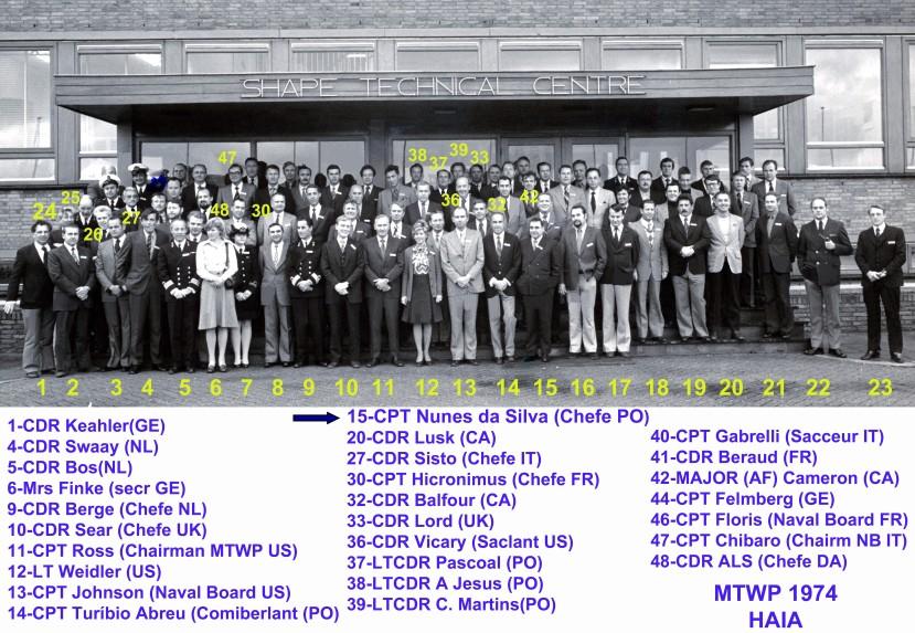 00656 974-11-08 Foto dos Delegados nacionais e dos Comandos e Organizações NATO ao MTWP 1974 em Haia