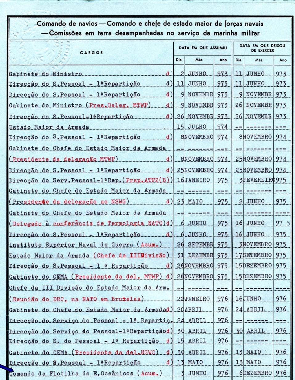 00704 976-06-03 Comandante da Flotilha de Escoltas Oceânicos em acumulação - Nota de Assentamentos