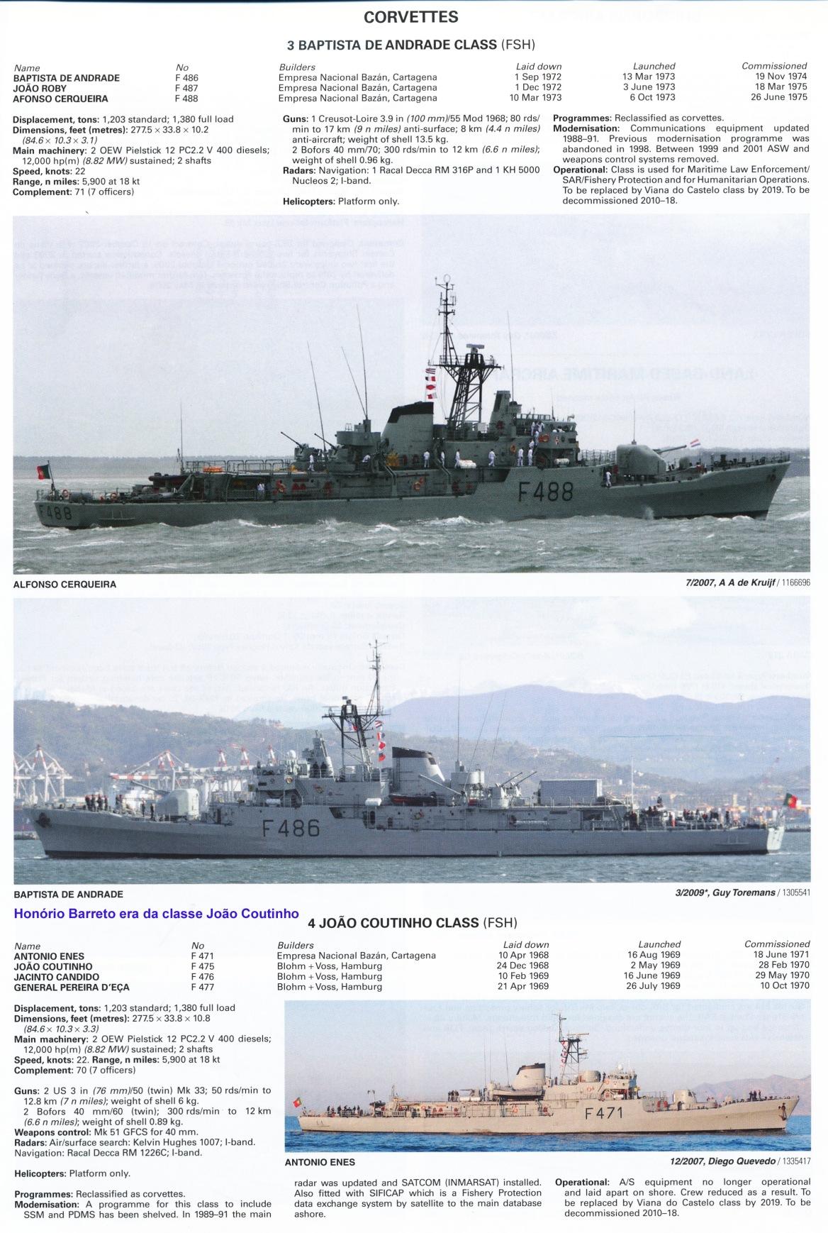 00710 976-08-18 características das Corvetas Afonso Cerqueira e Honório Barreto -Jane' Fighting Ships 2010