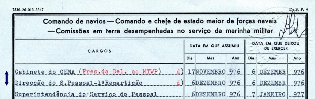 00769 976-11-17 Presidente da Delegação Portuguesa ao MTWP 1976 realizada em Bruxelas - Nota de Assentamentos