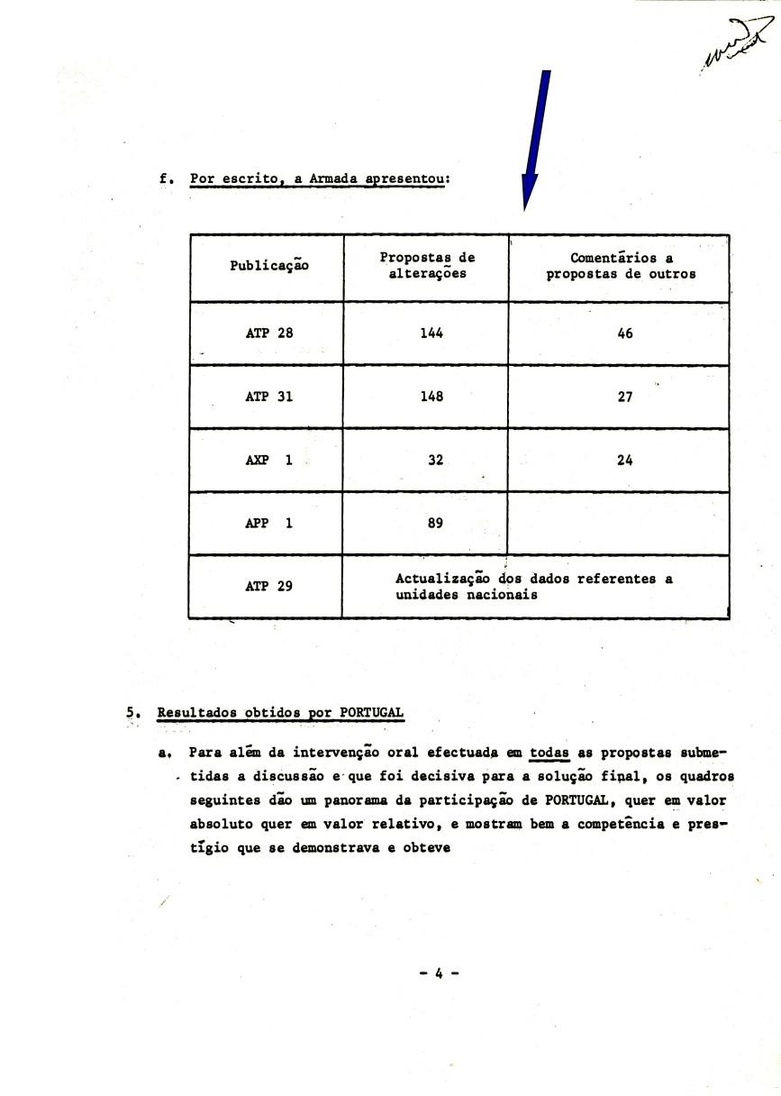 00774 976-12-20 Meu Relatório da minha última participação no MTWP com resumo dos resultados obtidos nas anteriores -pg 4