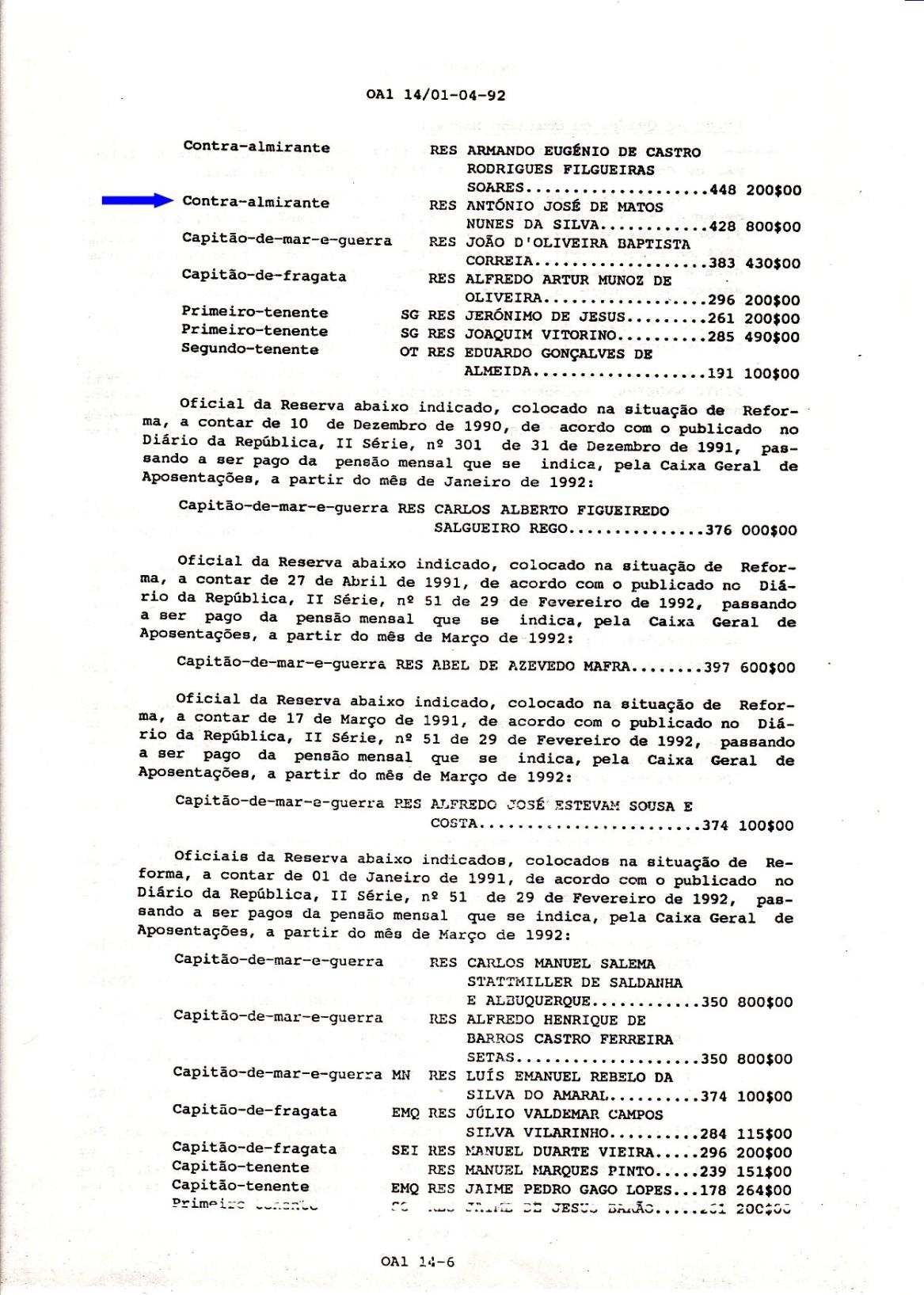 00893e 991-12-31 passagem a pensionista da CGA -OA1 14 pág6