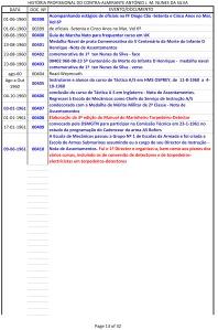 Índice dos documentos da História Profissional do CAlm Nunes da Silva -1943 a 1991-13